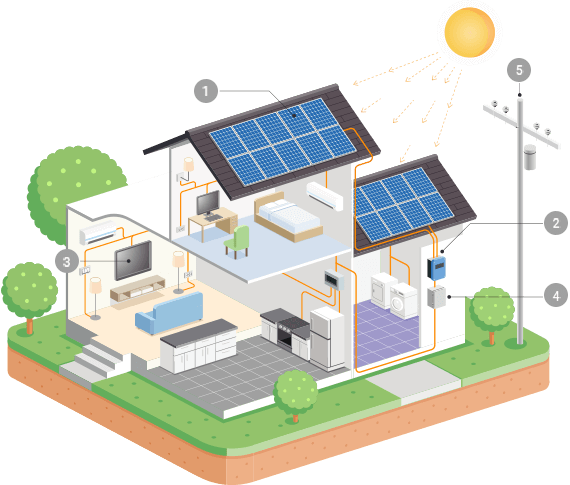 https://qssolutions.com.ng/wp-content/uploads/2018/10/inner_solar.png